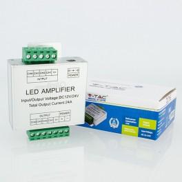 Amplificador p/ Tira LED RGB+W  L2159 24A