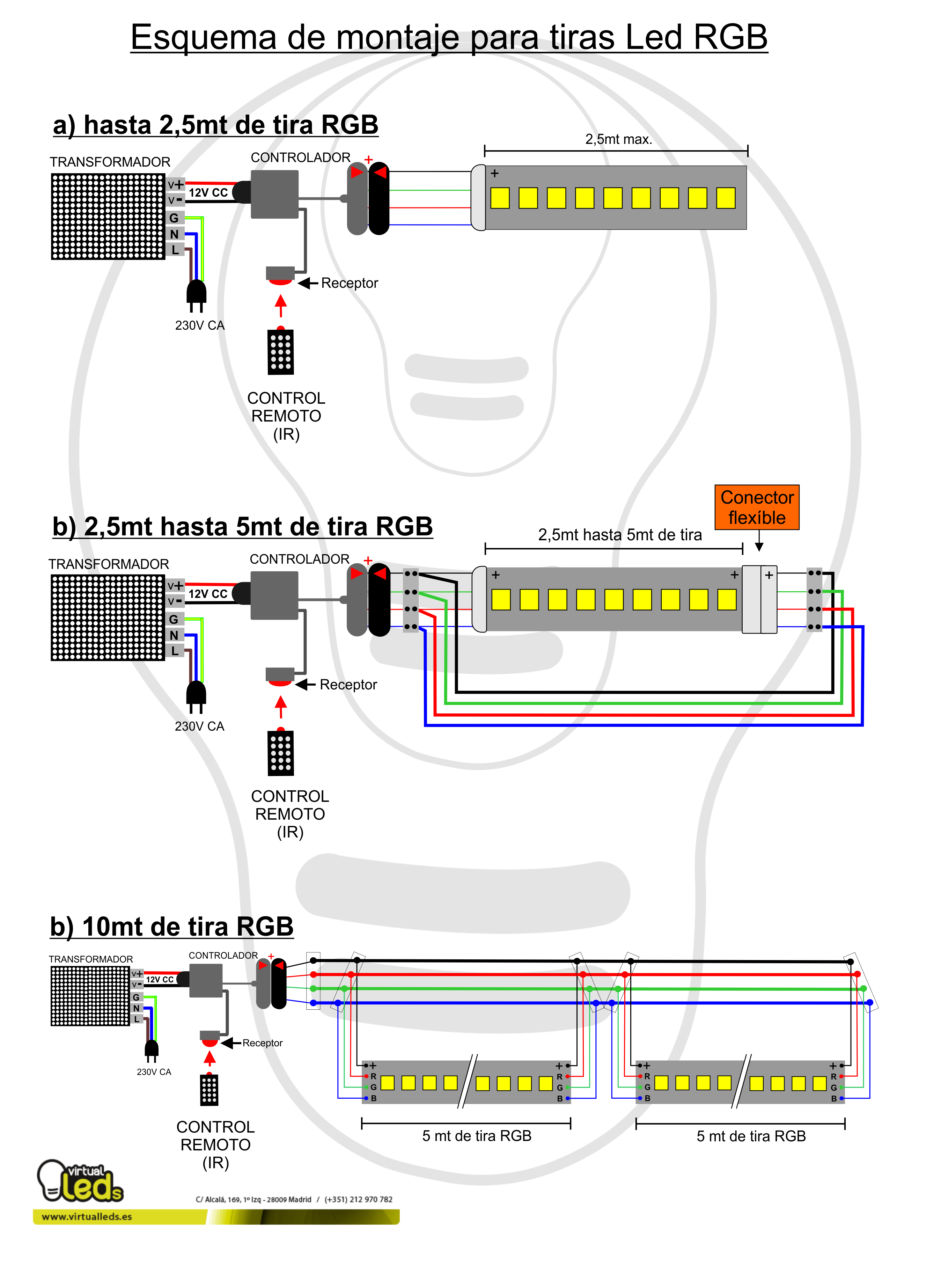 Esquema-de-montaje-para-tiras-led-RGB