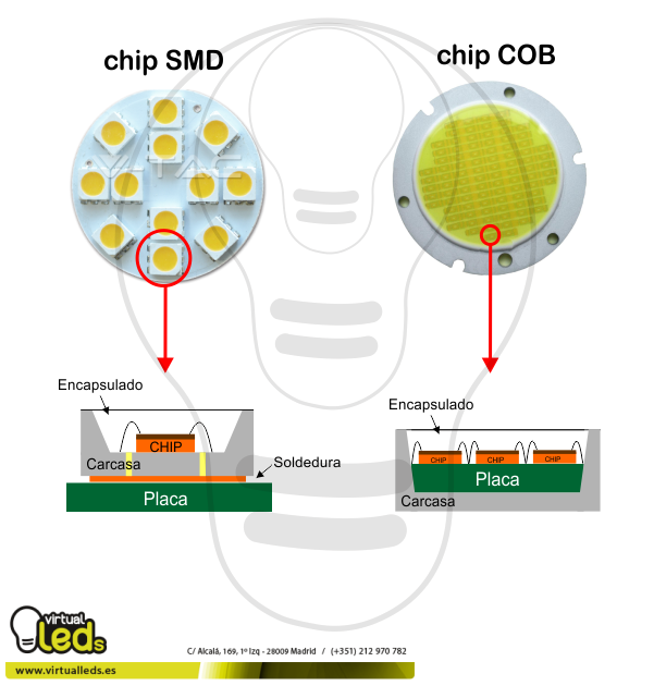 chip-led-SMD-chip-led-COB