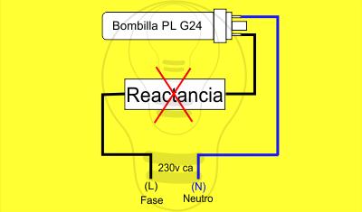 PL-G24-LED-instrucciones