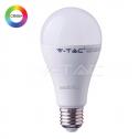 Lâmpada LED E27 12W 3000K 1055Lm CRI95+ COMFORT