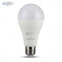 Lâmpada LED E27 A60 15W RGB+2700K+6400K SMART