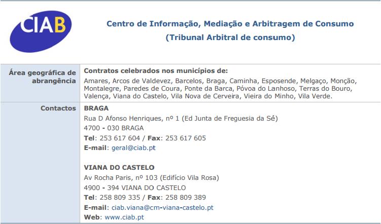 RAL Braga e Viana do Castelo