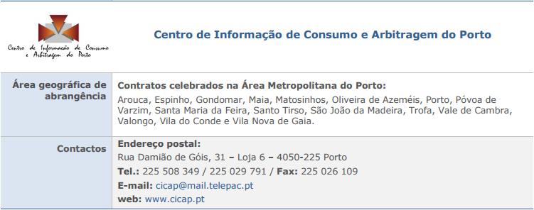 RAL Porto