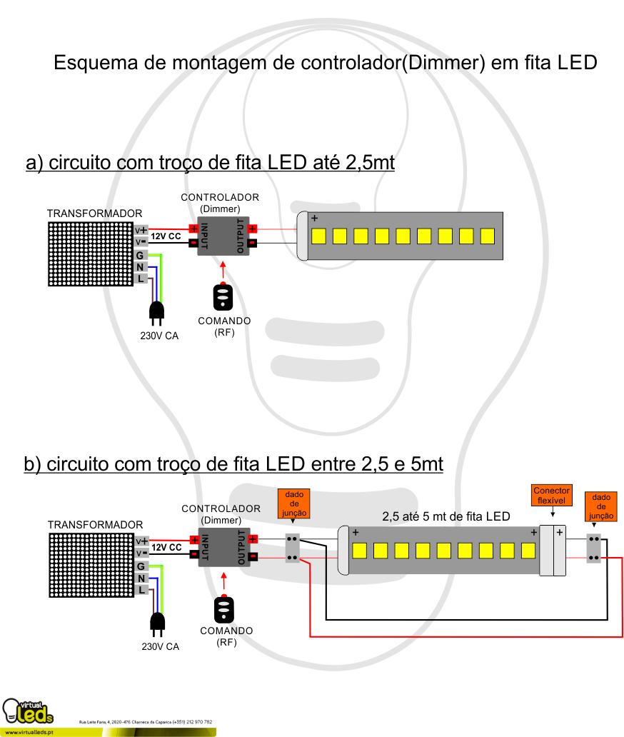 como-regular-a-intencidade-luz-nas-fitas-ledFAQ